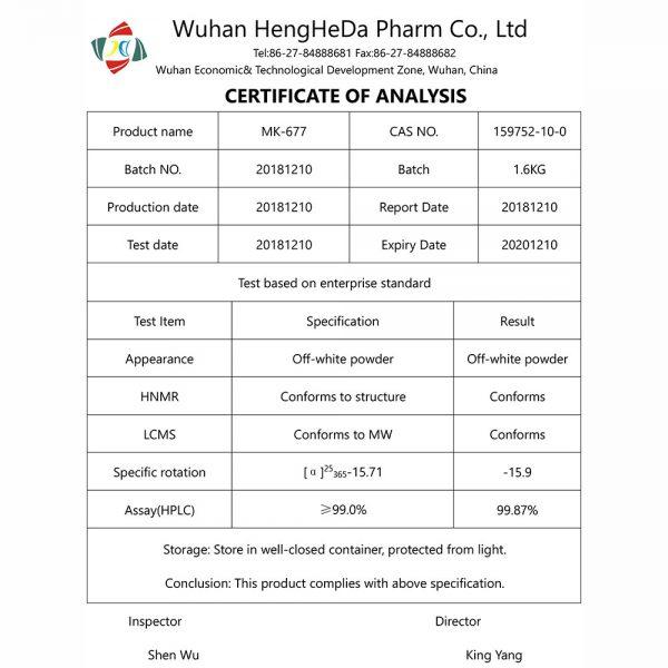 research pharma uk sarms coa MK677