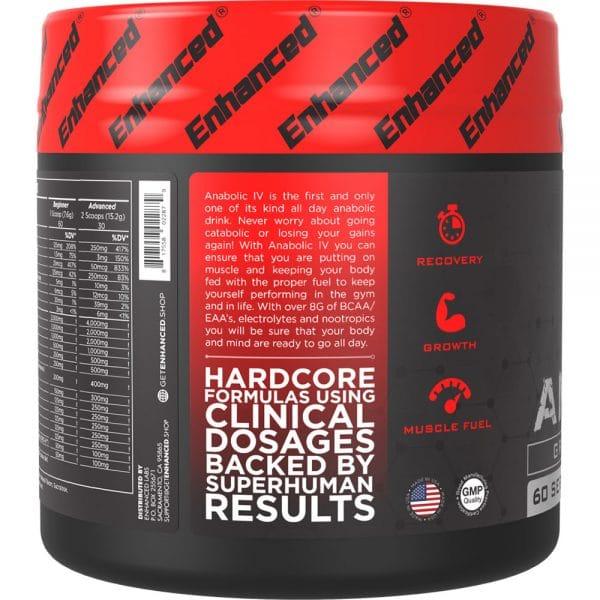 Enhanced Athlete Anabolic IV